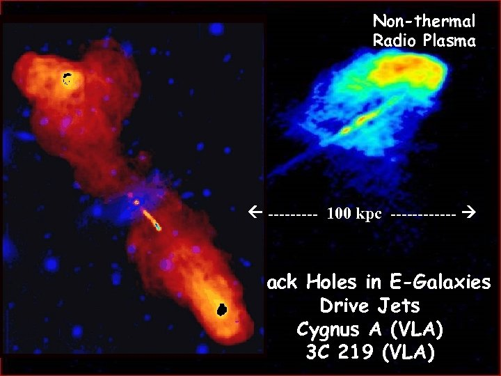 Non-thermal Radio Plasma ----- 100 kpc ------ Black Holes in E-Galaxies Drive Jets Cygnus