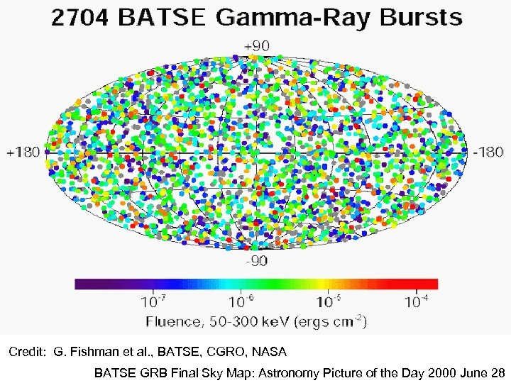 Credit: G. Fishman et al. , BATSE, CGRO, NASA BATSE GRB Final Sky Map: