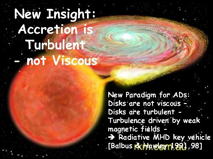 New Insight: Accretion is Turbulent - not Viscous New Paradigm for ADs: Disks are