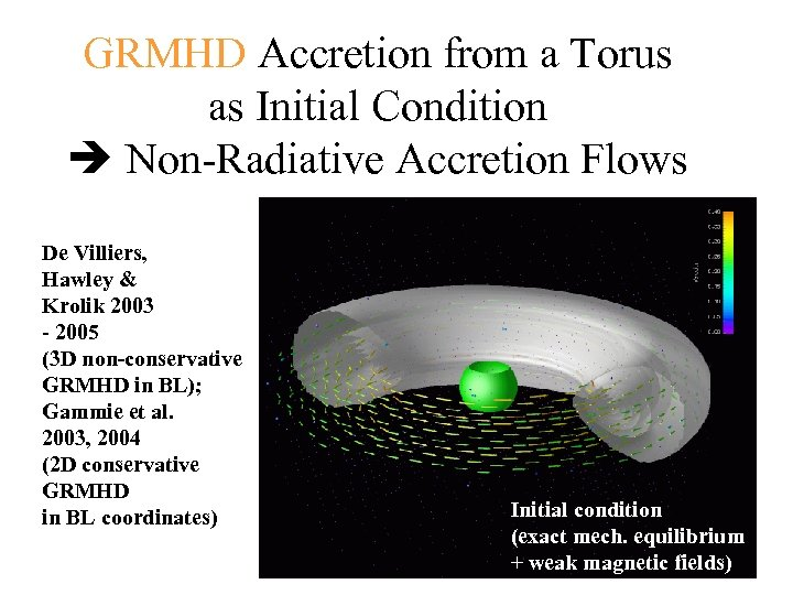 GRMHD Accretion from a Torus as Initial Condition Non-Radiative Accretion Flows De Villiers, Hawley