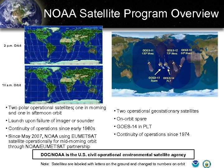 NOAA Satellite Program Overview 2 p. m. Orbit GOES-11 135° West GOES-13 Spare GOES-12