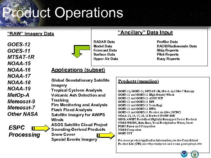 "Product Operations ""Ancillary"" Data Input ""RAW"" Imagery Data GOES-12 GOES-11 MTSAT-1 R NOAA-15 NOAA-16"