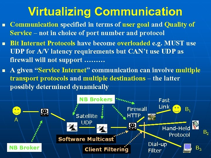 Virtualizing Communication specified in terms of user goal and Quality of Service – not