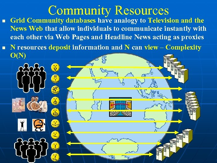 Community Resources Grid Community databases have analogy to Television and the News Web that