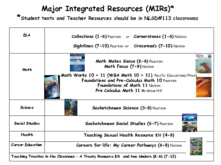 What are the Major Integrated Resources that should