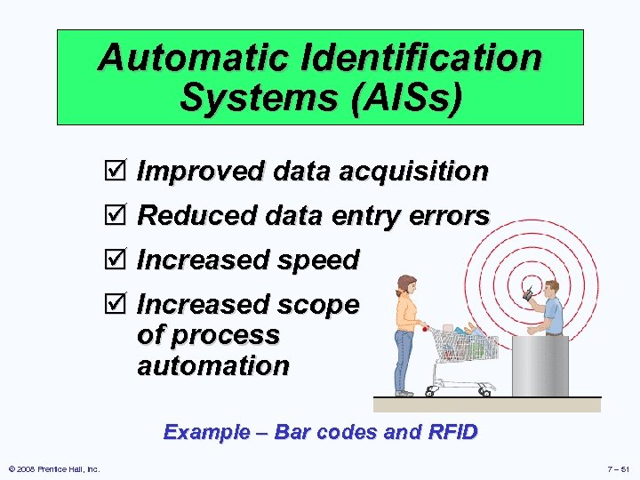 Automatic Identification Systems (AISs) þ Improved data acquisition þ Reduced data entry errors þ