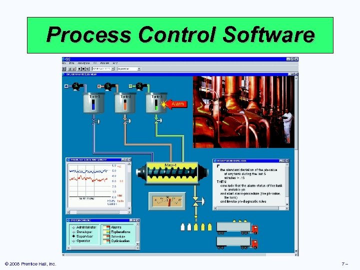 Process Control Software © 2008 Prentice Hall, Inc. 7–