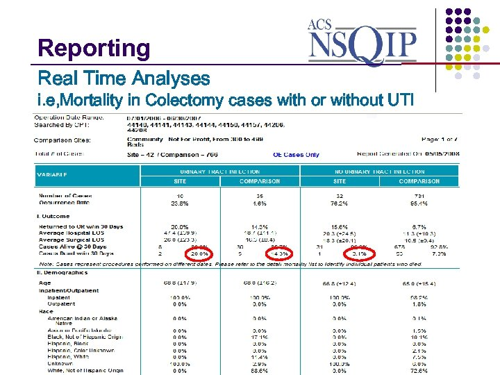 Reporting _______________ Real Time Analyses i. e, Mortality in Colectomy cases with or without