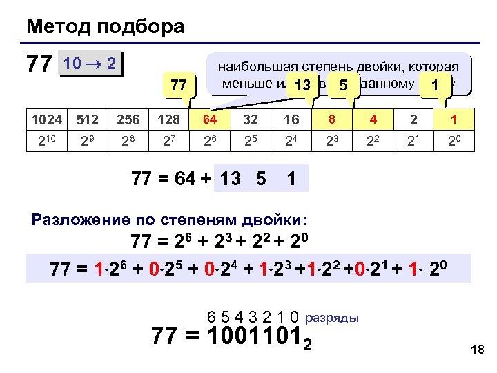 Метод подбора 77 10 2 наибольшая степень двойки, которая меньше или равна 5 заданному