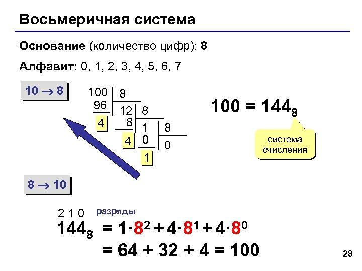 Восьмеричная система Основание (количество цифр): 8 Алфавит: 0, 1, 2, 3, 4, 5, 6,