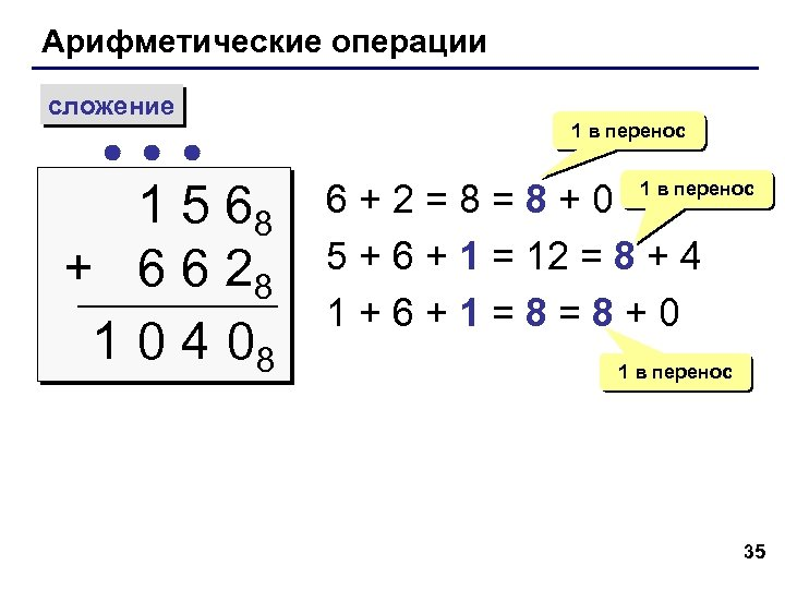 Арифметические операции сложение 1 5 68 + 6 6 28 1 0 4 08