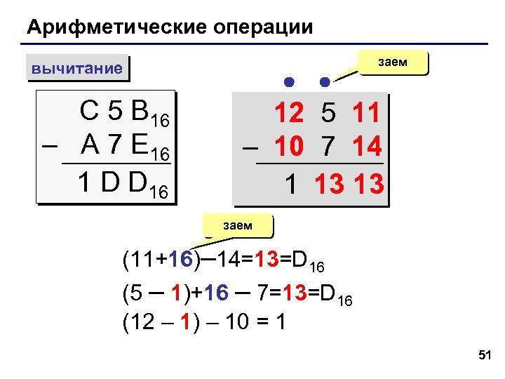 Арифметические операции вычитание С 5 B 16 – A 7 E 16 1 D