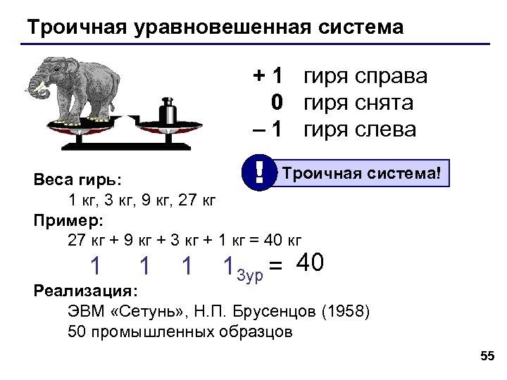 Троичная уравновешенная система + 1 гиря справа 0 гиря снята – 1 гиря слева