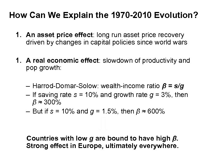 How Can We Explain the 1970 -2010 Evolution? 1. An asset price effect: long