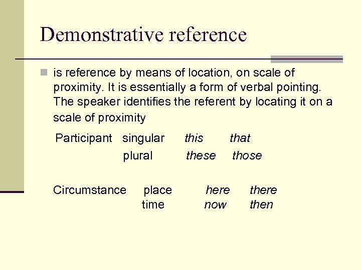 Demonstrative reference n is reference by means of location, on scale of proximity. It
