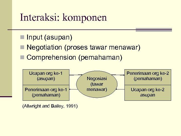 Interaksi: komponen n Input (asupan) n Negotiation (proses tawar menawar) n Comprehension (pemahaman) Ucapan