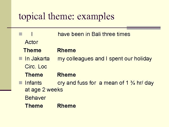 topical theme: examples I have been in Bali three times Actor Theme Rheme n
