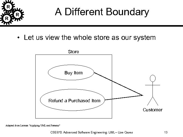 R R R A Different Boundary • Let us view the whole store as