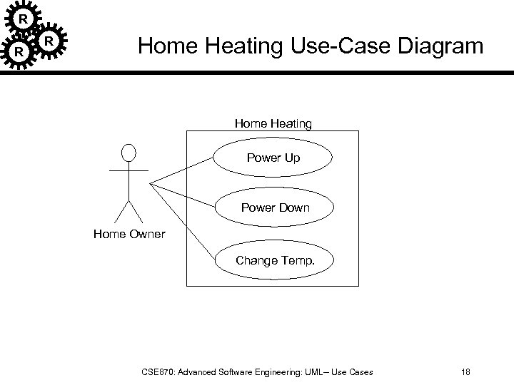 R R R Home Heating Use-Case Diagram Home Heating Power Up Power Down Home