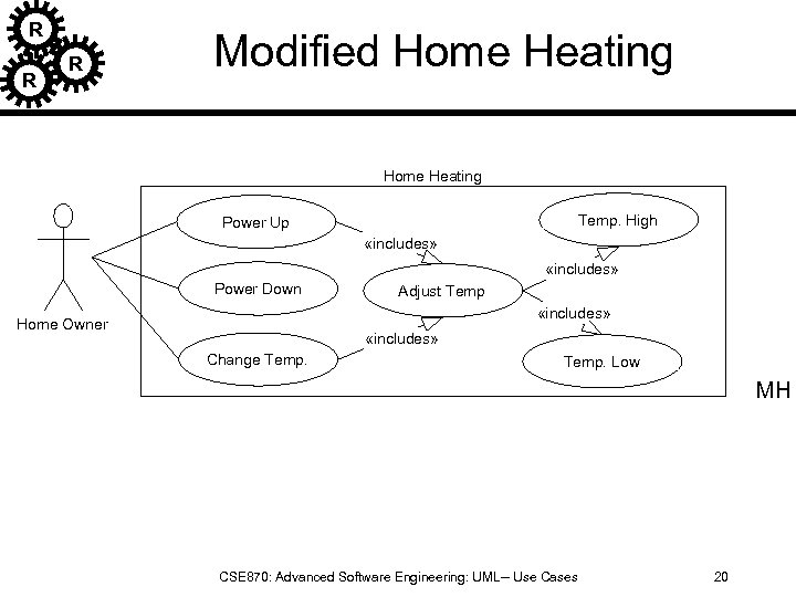 R R R Modified Home Heating Temp. High Power Up «includes» Power Down Adjust