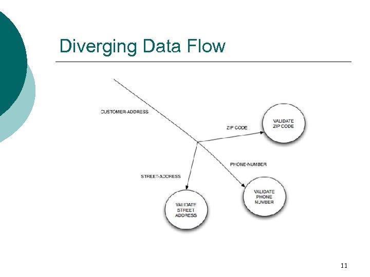 Diverging Data Flow 11
