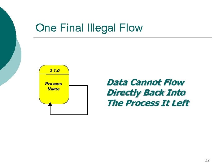 One Final Illegal Flow 2. 1. 0 Process Name Data Cannot Flow Directly Back