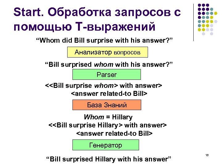 "Start. Обработка запросов с помощью T-выражений ""Whom did Bill surprise with his answer? """