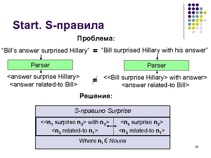 """Start. S-правила Проблема: """"Bill's answer surprised Hillary"""" = """"Bill surprised Hillary with his answer"""""""
