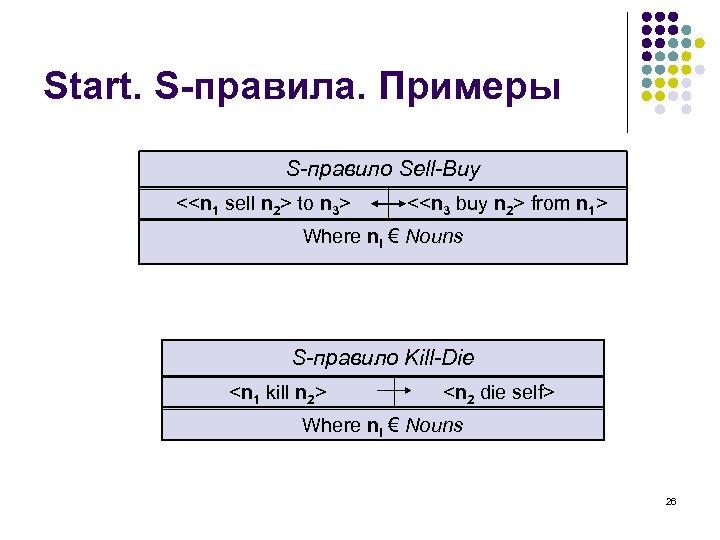 Start. S-правила. Примеры S-правило Sell-Buy <<n 1 sell n 2> to n 3> <<n