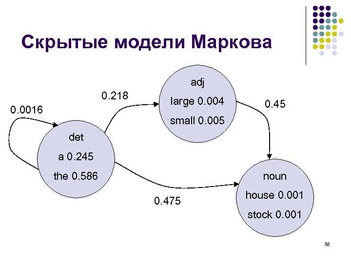 Скрытые модели Маркова adj 0. 218 0. 0016 large 0. 004 0. 45 small