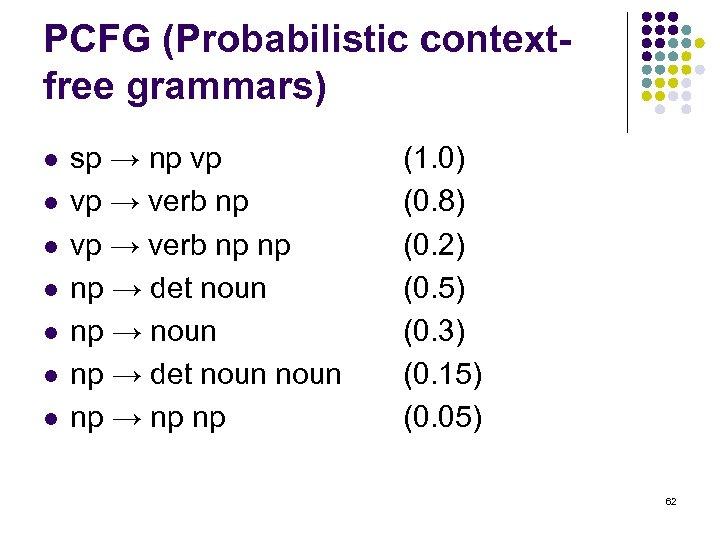 PCFG (Probabilistic contextfree grammars) l l l l sp → np vp vp →