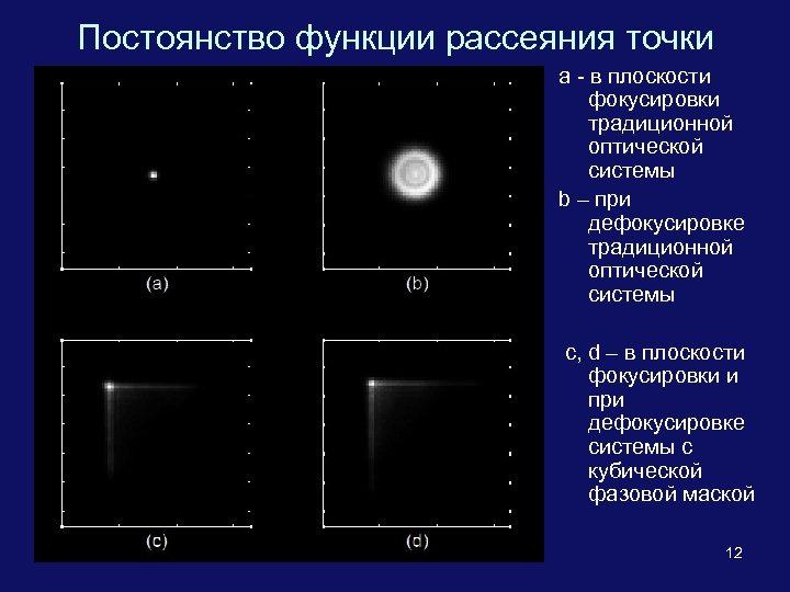 Постоянство функции рассеяния точки а - в плоскости фокусировки традиционной оптической системы b –