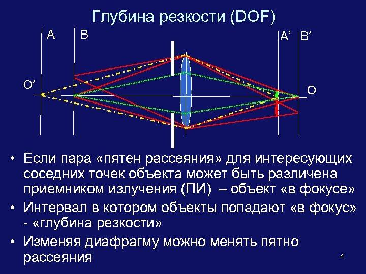 Глубина резкости (DOF) A O' B A' B' O • Если пара «пятен рассеяния»
