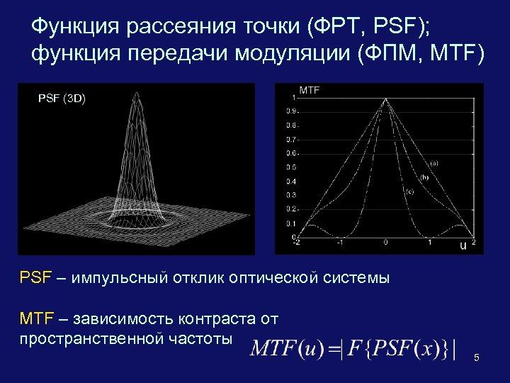 Функция рассеяния точки (ФРТ, PSF); функция передачи модуляции (ФПМ, MTF) PSF (3 D) PSF