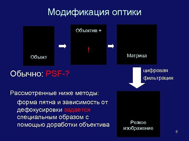 Модификация оптики Объектив + ! Объект Обычно: PSF-? Рассмотренные ниже методы: форма пятна и
