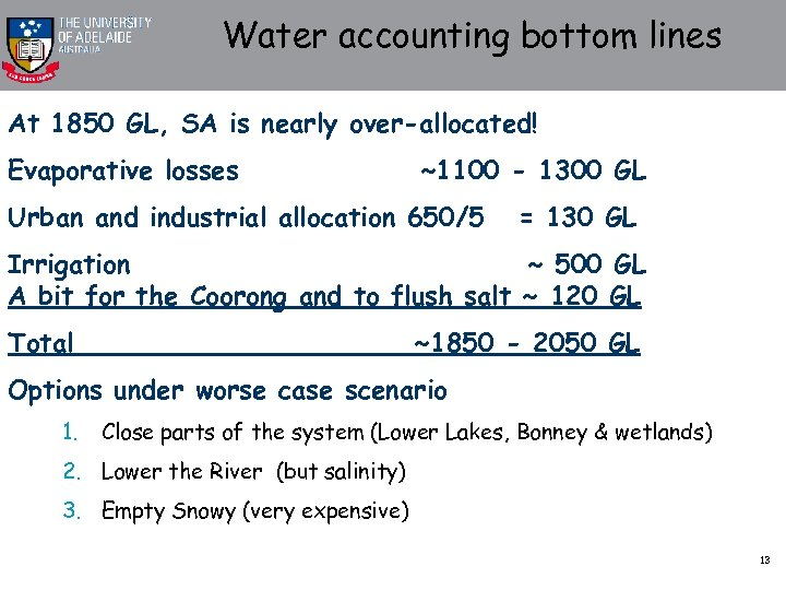 Water accounting bottom lines At 1850 GL, SA is nearly over-allocated! Evaporative losses ~1100