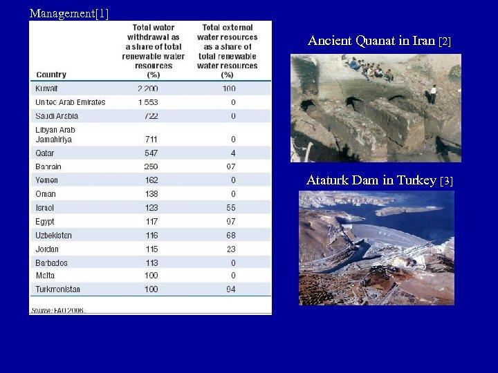 Management[1] Ancient Quanat in Iran [2] Ataturk Dam in Turkey [3]