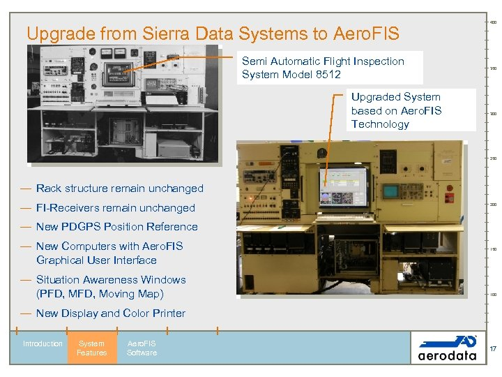 Upgrade from Sierra Data Systems to Aero. FIS Semi Automatic Flight Inspection System Model
