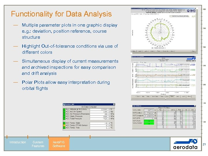 Functionality for Data Analysis — Multiple parameter plots in one graphic display e. g.