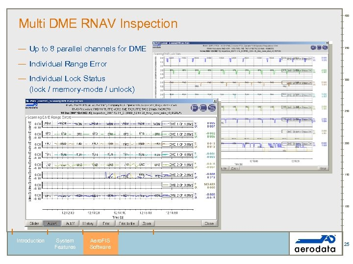 Multi DME RNAV Inspection — Up to 8 parallel channels for DME 400 350