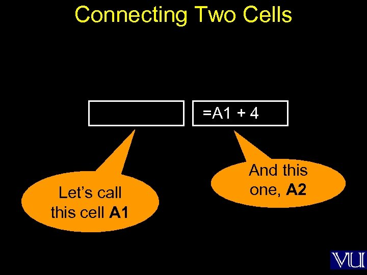Connecting Two Cells =A 1 + 4 Let's call this cell A 1 And