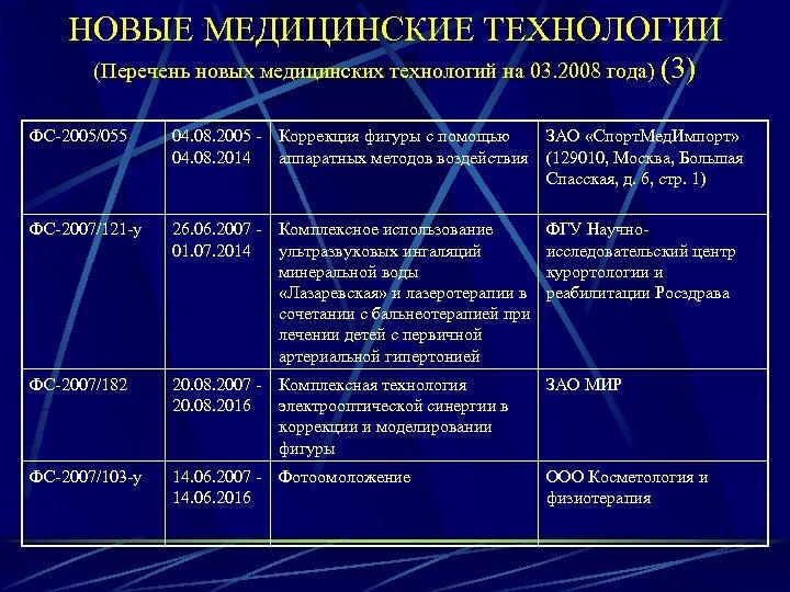 НОВЫЕ МЕДИЦИНСКИЕ ТЕХНОЛОГИИ (Перечень новых медицинских технологий на 03. 2008 года) (3) ФС-2005/055 04.