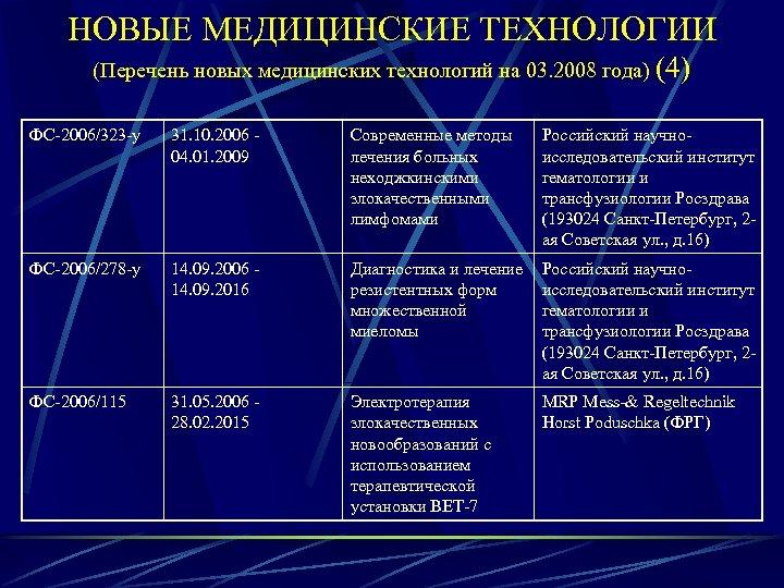НОВЫЕ МЕДИЦИНСКИЕ ТЕХНОЛОГИИ (Перечень новых медицинских технологий на 03. 2008 года) (4) ФС-2006/323 -у
