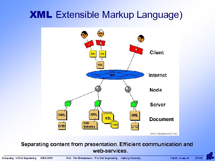 XML Extensible Markup Language) Separating content from presentation. Efficient communication and web-services. Computing in