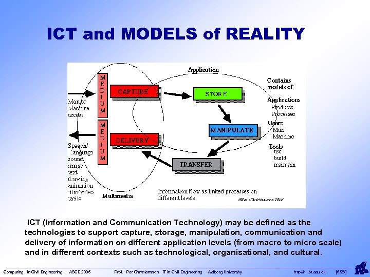 ICT and MODELS of REALITY ICT (Information and Communication Technology) may be defined as