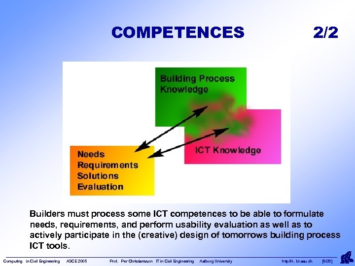 COMPETENCES 2/2 Builders must process some ICT competences to be able to formulate needs,