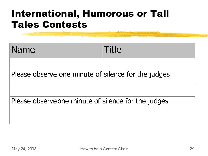 International, Humorous or Tall Tales Contests May 24, 2003 How to be a Contest