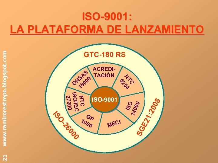 60 00 8 1: 2 I MEC E 2 -2 G 10 P 00