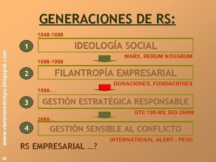 GENERACIONES DE RS: 9 www. ramirorestrepo. blogspot. com 1840 -1890 IDEOLOGÍA SOCIAL 1 1890