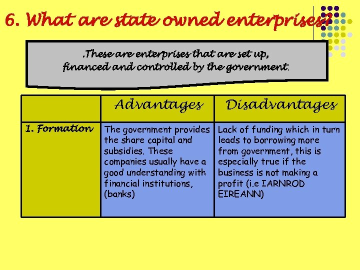 6. What are state owned enterprises? . These are enterprises that are set up,